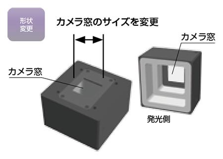 改变形状的例子(图)
