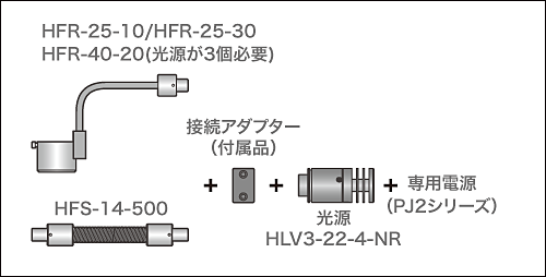 使用示例(图)