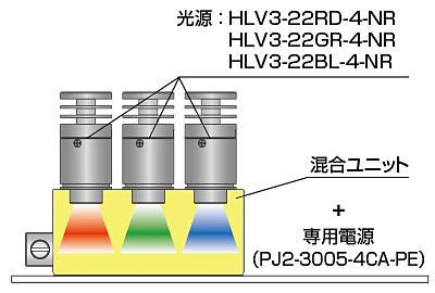 光源:HLV3-22RD-4-NR,HLV3-22GR-4-NR,HLV3-22BL-4-NR