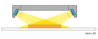 从低角度照射超强直射光