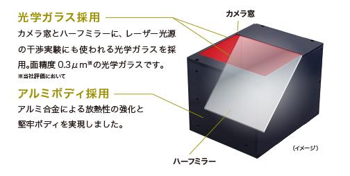采用的光学玻璃光学玻璃,也用于激光光源的干涉实验,用于照相机的窗户和半反射镜。 光学玻璃的表面精度为0.3μm*。 *我们评估中采用的铝制车身我们已经实现了坚固的铝制车身,增强了散热性。